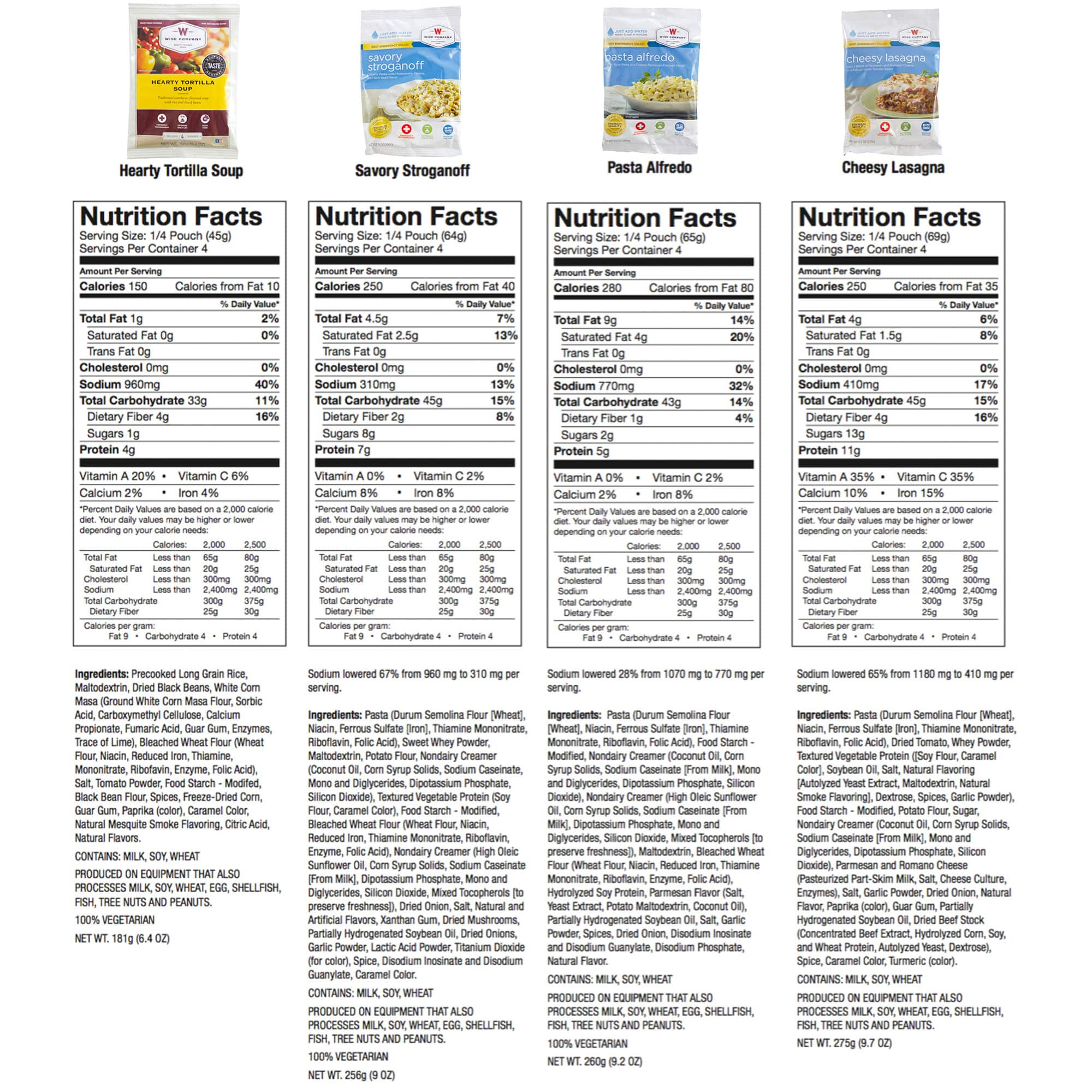 240_nutrition3