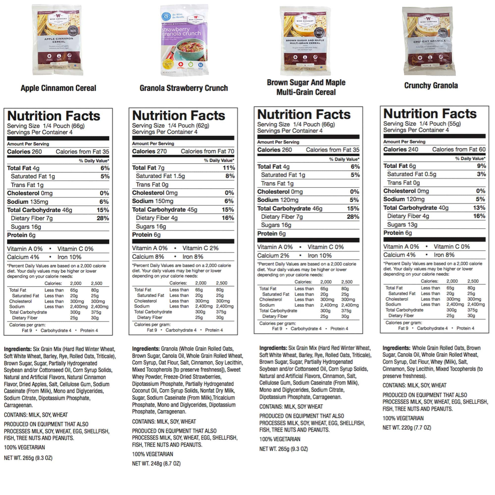 240_nutrition5