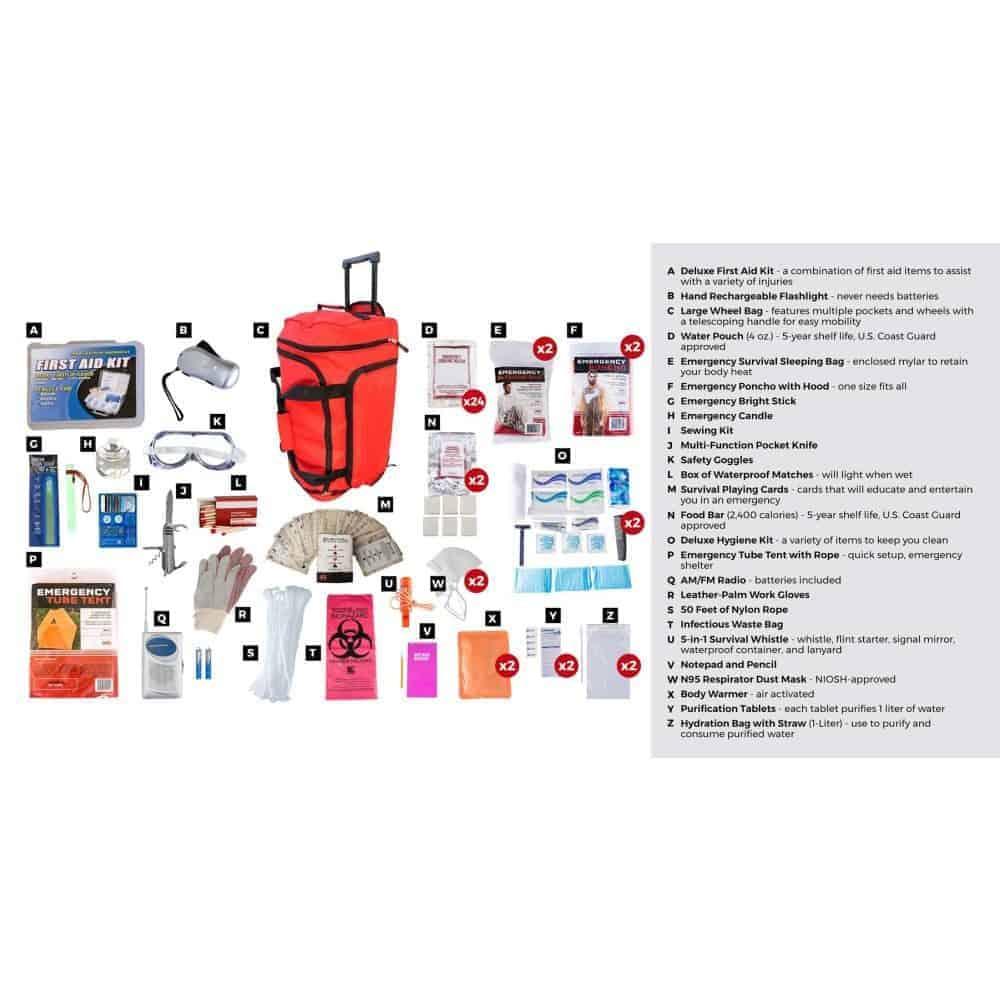 skt2 wheel bag web description red