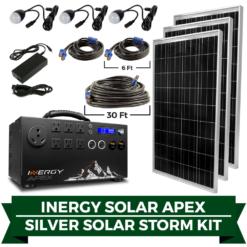 Apex silver solar storm