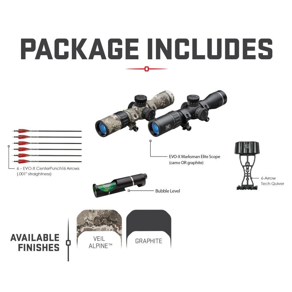 Havoc Package